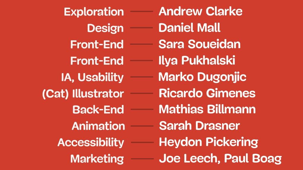 Back-End Mathias Billmann Marketing Joe Leech, ...