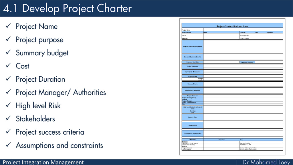 Project Integration Management  Project Name ...