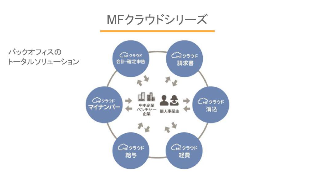 MFクラウドシリーズ バックオフィスの トータルソリューション