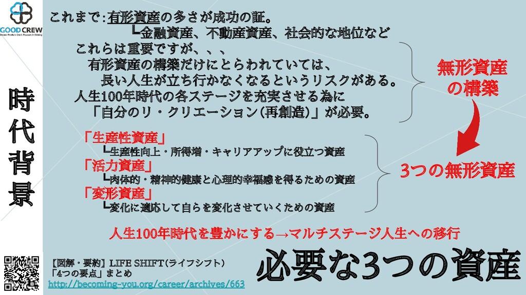 時 代 背 景 【図解・要約】LIFE SHIFT(ライフシフト) 「4つの要点」まとめ ht...