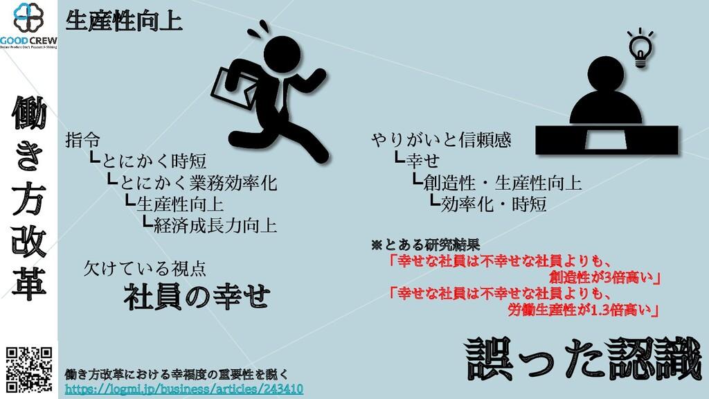 働 き 方 改 革 働き方改革における幸福度の重要性を説く https://logmi.jp/...