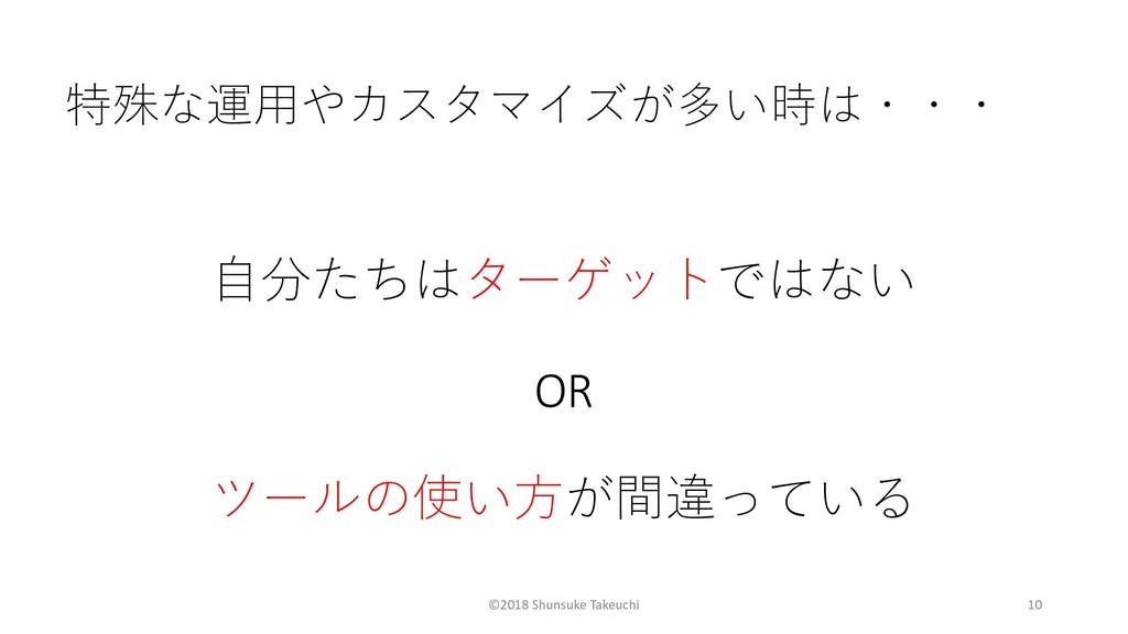 """  %! ©2018 Shunsuke Takeuchi 10..."