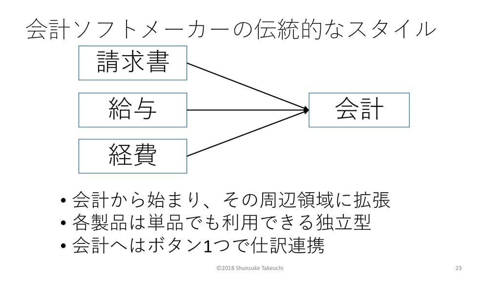 "©2018 Shunsuke Takeuchi 23  "" * & • ..."