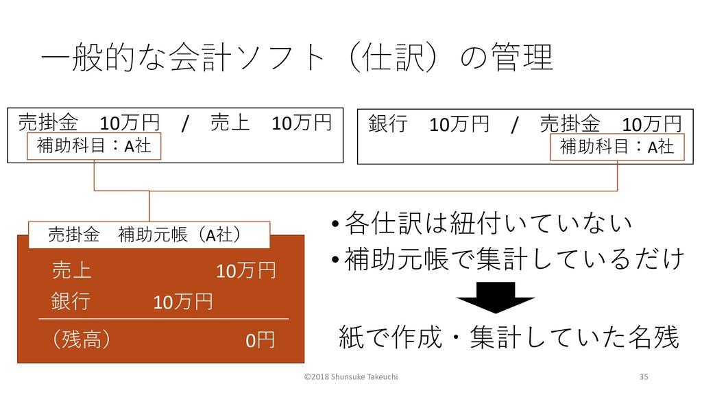 ©2018 Shunsuke Takeuchi 35 #...