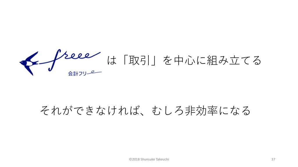 ©2018 Shunsuke Takeuchi 37    ...