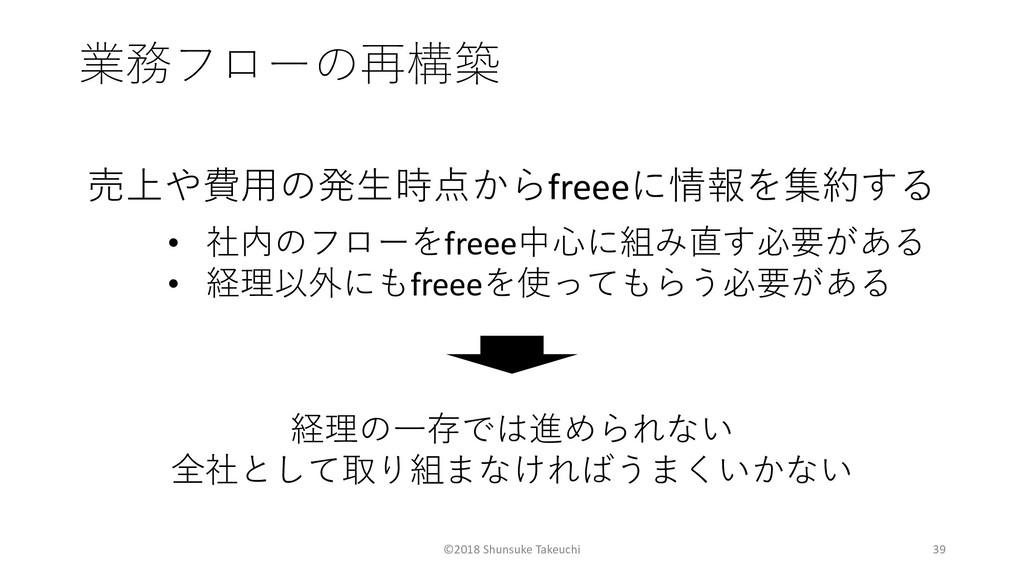 ©2018 Shunsuke Takeuchi 39 5)7;6-%3...