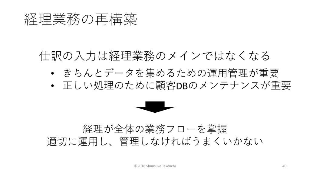 ©2018 Shunsuke Takeuchi 40 +75;):(6...