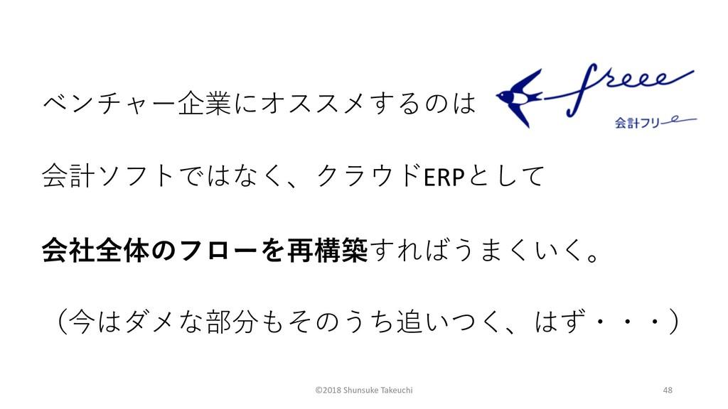 "©2018 Shunsuke Takeuchi 48 &*""(,-' +. ..."