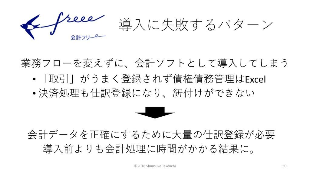 """.C&'!B*/""""&%=> ©2018 Shu..."""
