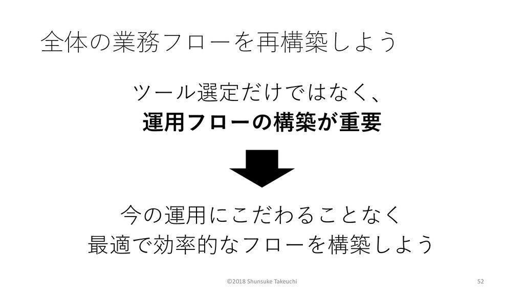 ©2018 Shunsuke Takeuchi 52 !...