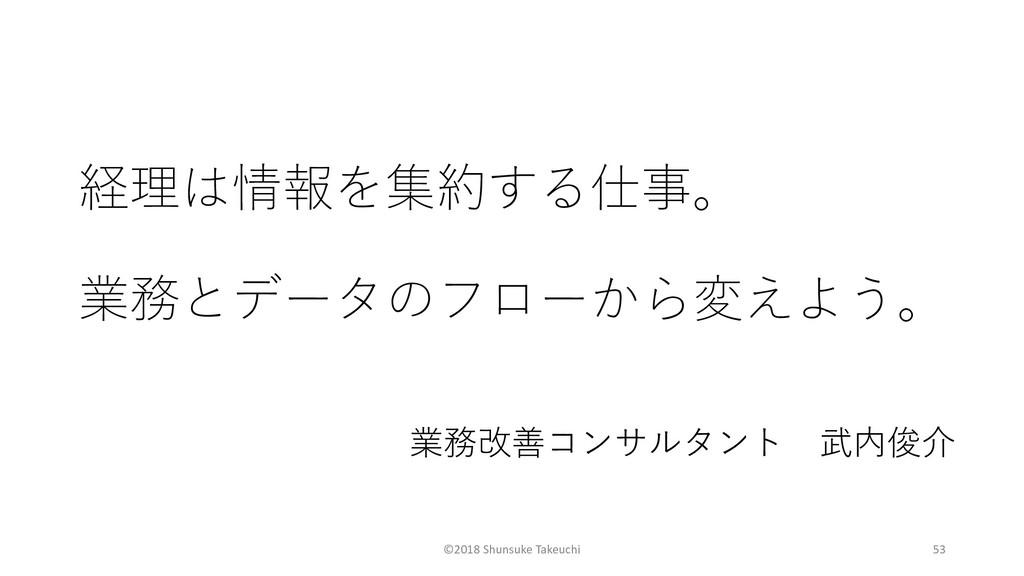 ©2018 Shunsuke ...