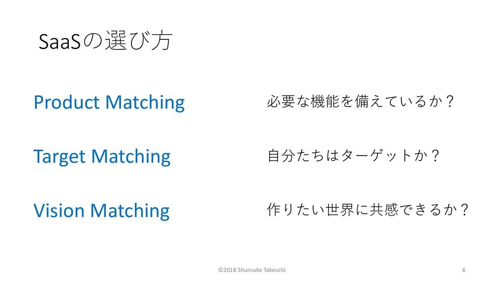 SaaS ©2018 Shunsuke Takeuchi 6 Product Matc...