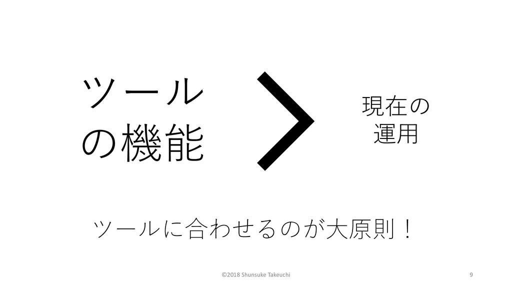 ©2018 Shunsuke Takeuchi 9       ...