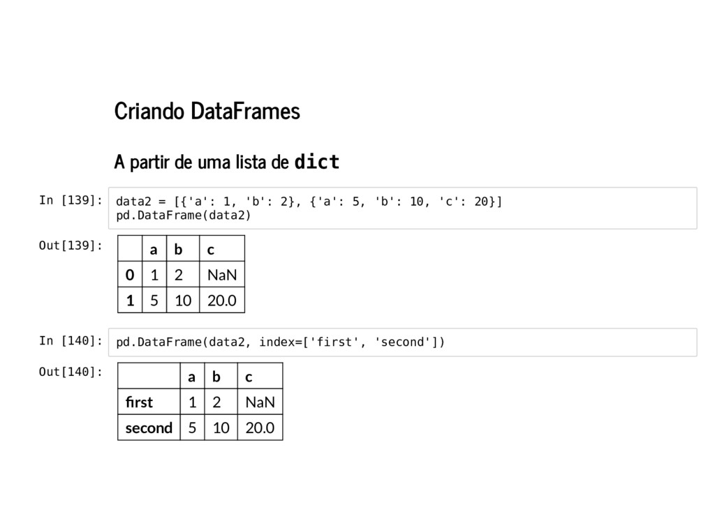 Criando DataFrames A partir de uma lista de dic...