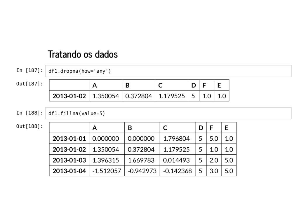 Tratando os dados In [187]: In [188]: df1.dropn...