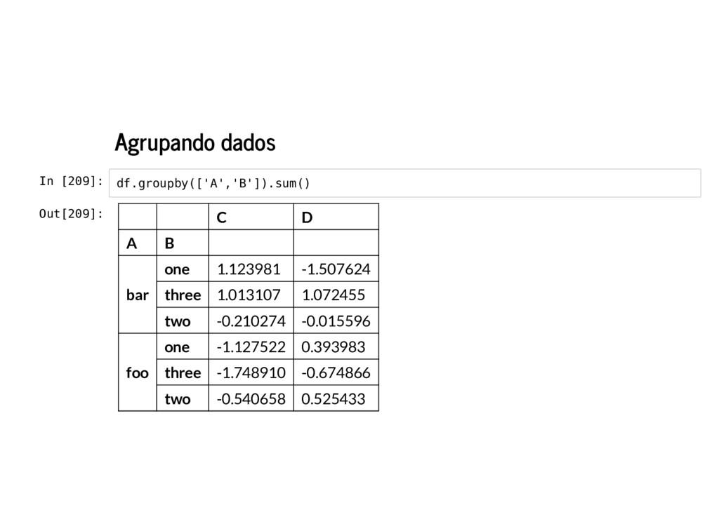 Agrupando dados In [209]: df.groupby(['A','B'])...