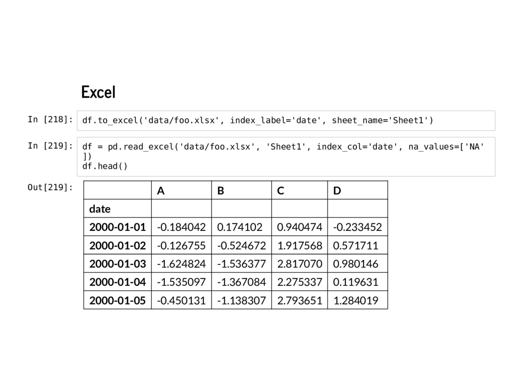Excel In [218]: In [219]: df.to_excel('data/foo...