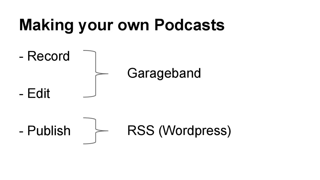 Making your own Podcasts - Record - Edit - Publ...