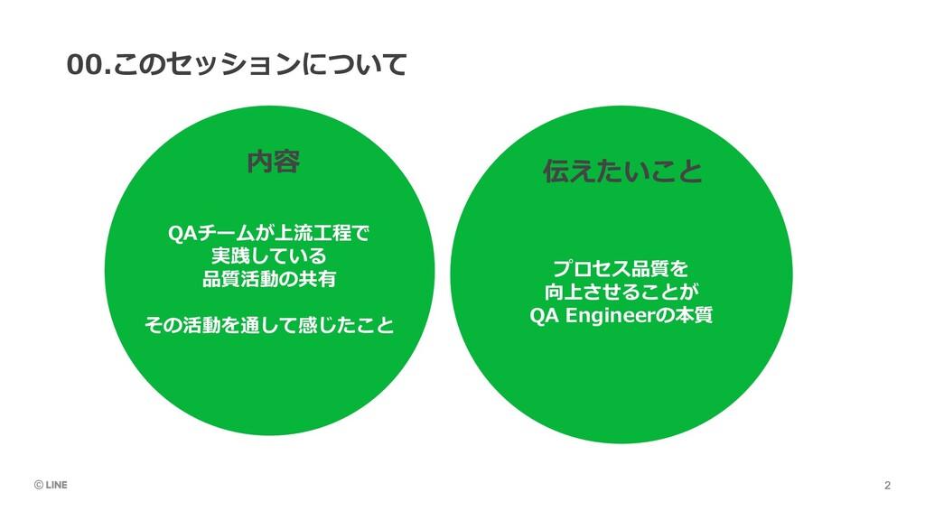 00.このセッションについて QAチームが上流⼯程で 実践している 品質活動の共有 その活動を...