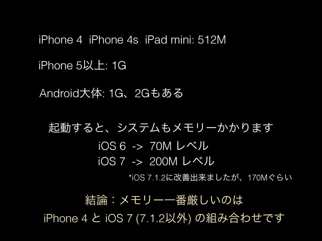 iPhone 4 iPhone 4s iPad mini: 512M iPhone 5Ҏ্: ...