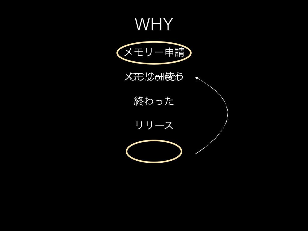 WHY ϝϞϦʔਃ ϝϞϦʔ͏ ऴΘͬͨ ϦϦʔε GC.Collect