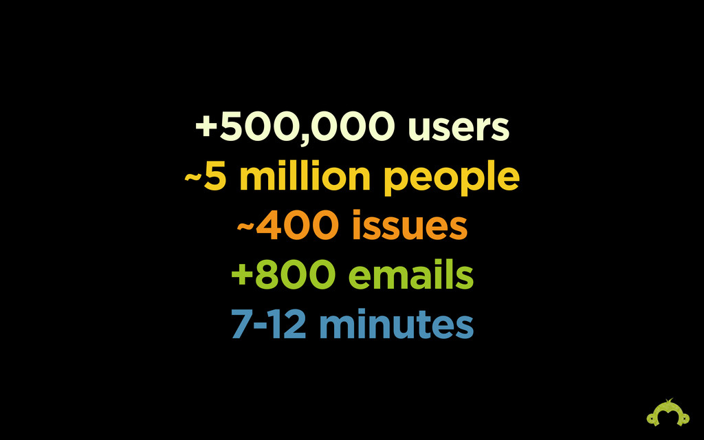 +500,000 users ~5 million people ~400 issues +8...