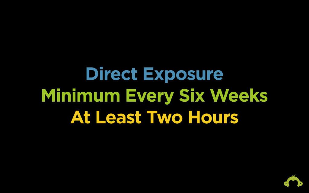 Direct Exposure Minimum Every Six Weeks At Leas...