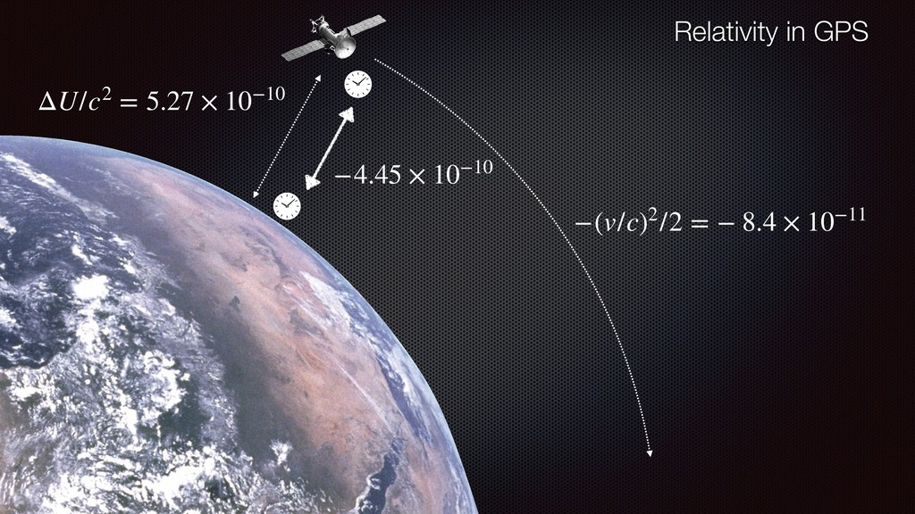 Relativity in GPS −4.45 × 10−10 −(v/c)2/2 = − 8...