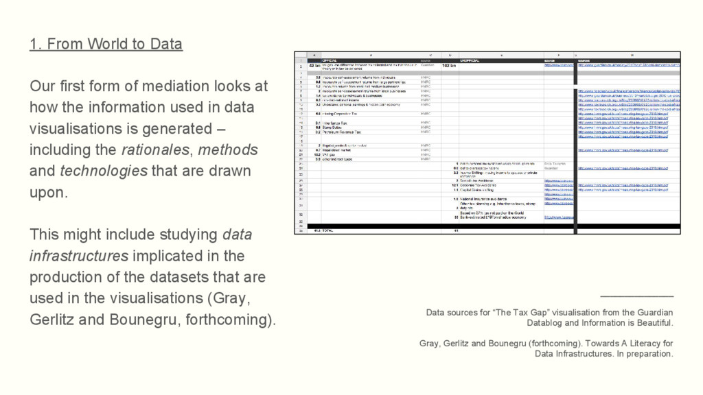1. From World to Data Our first form of mediati...