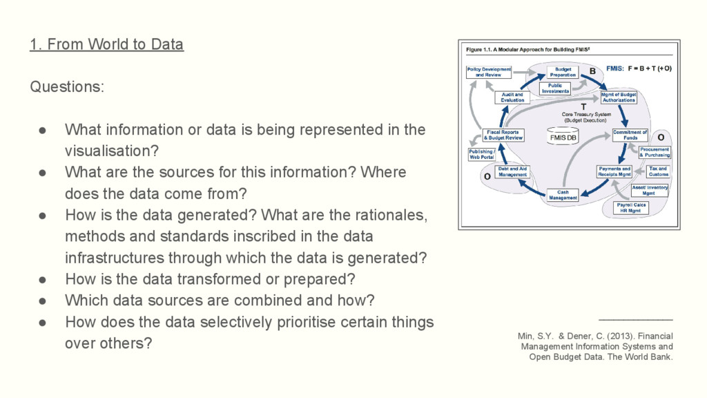 1. From World to Data Questions: ● What informa...