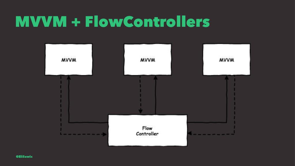 MVVM + FlowControllers @EliSawic