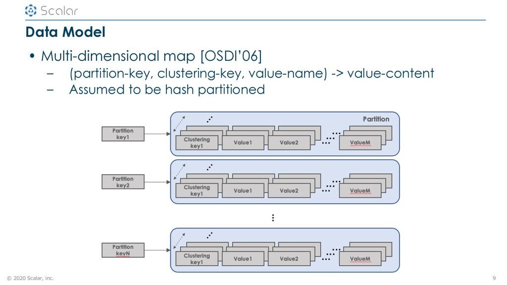 © 2020 Scalar, inc. Data Model • Multi-dimensio...