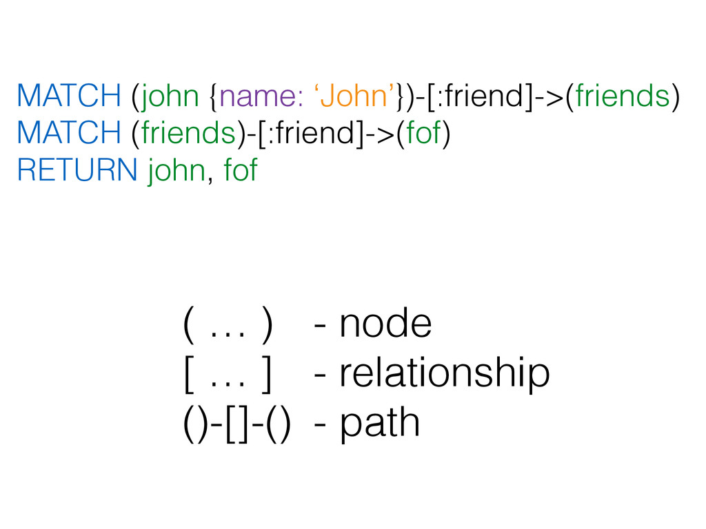 MATCH (john {name: 'John'})-[:friend]->(friends...