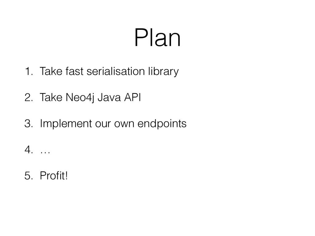 Plan 1. Take fast serialisation library 2. Take...