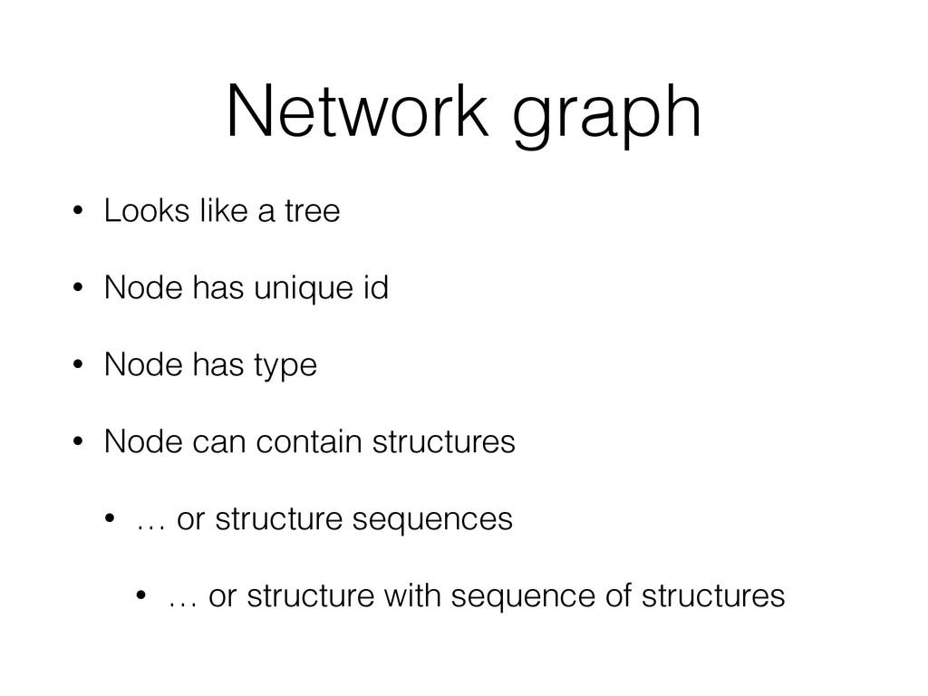 Network graph • Looks like a tree • Node has un...