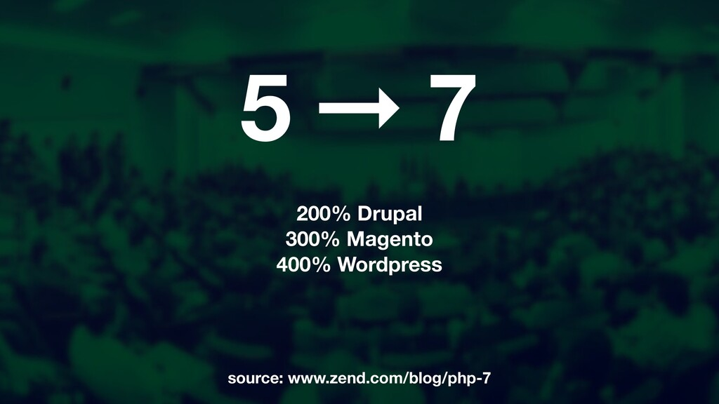 200% Drupal 300% Magento 400% Wordpress 5 ➞ 7 s...