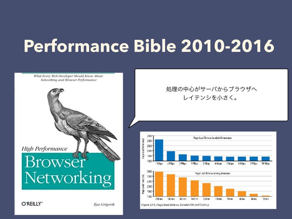 Performance Bible 2010-2016 ॲཧͷத৺͕αʔό͔Βϒϥβ Ϩ...