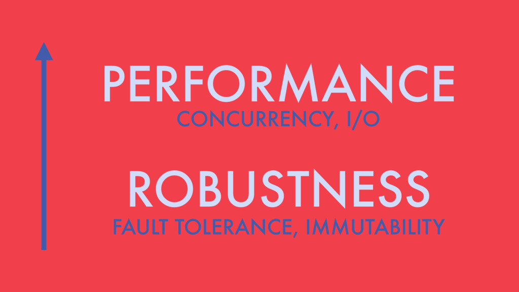 PERFORMANCE CONCURRENCY, I/O ROBUSTNESS FAULT T...