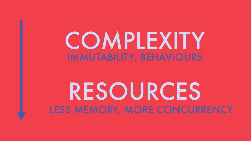 COMPLEXITY IMMUTABILITY, BEHAVIOURS RESOURCES L...