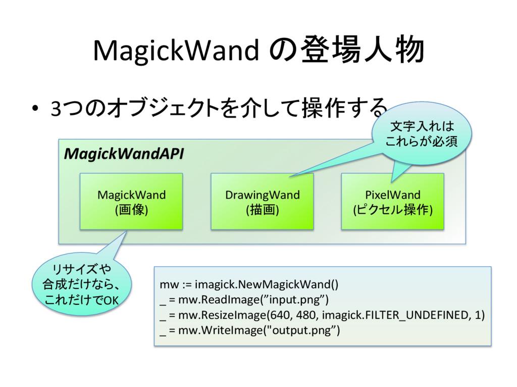 MagickWand の登場人物 • 3つのオブジェクトを介して操作する Ma...