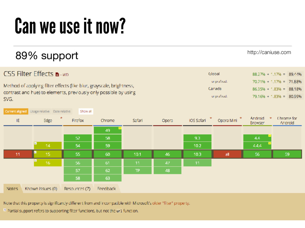 Can we use it now? 89% support http://caniuse.c...