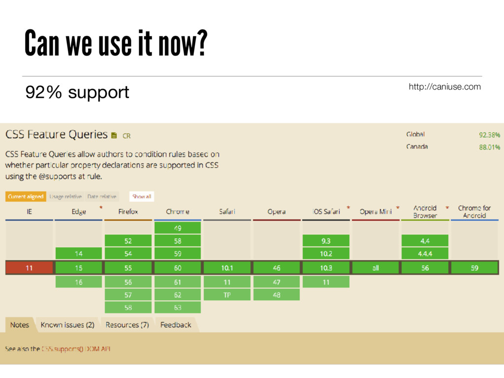 Can we use it now? 92% support http://caniuse.c...