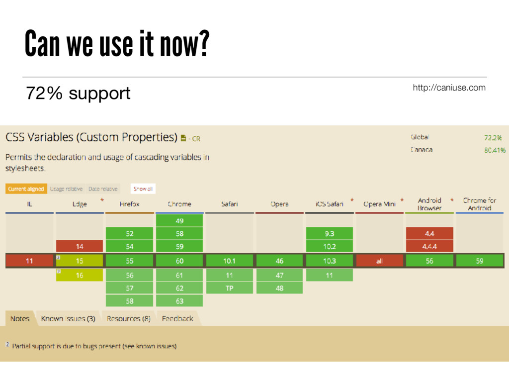 Can we use it now? 72% support http://caniuse.c...
