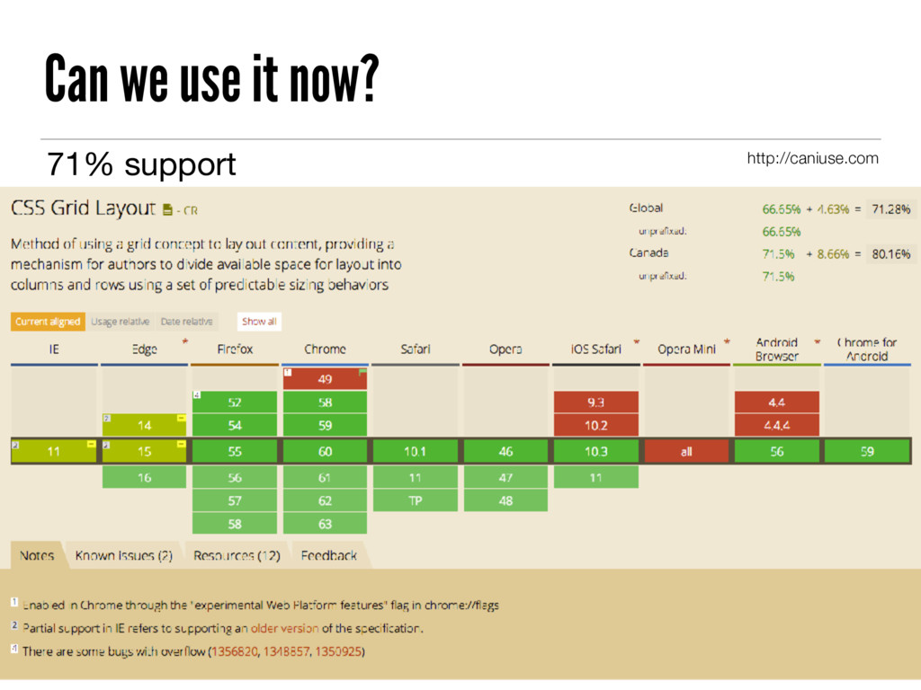 Can we use it now? 71% support http://caniuse.c...