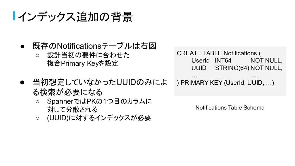 ● 既存のNotificationsテーブルは右図 ○ 設計当初の要件に合わせた 複合Prim...