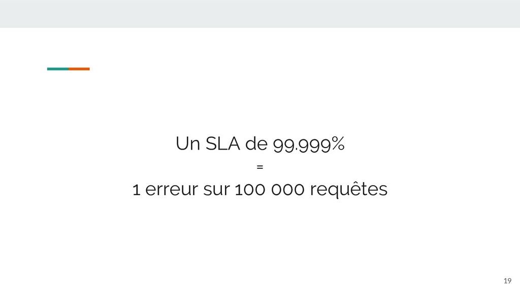 Un SLA de 99.999% = 1 erreur sur 100 000 requêt...