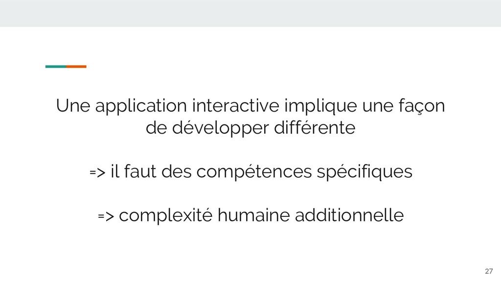 Une application interactive implique une façon ...