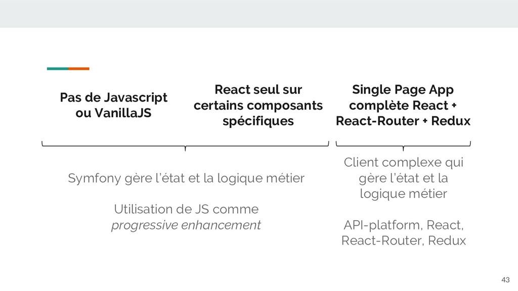 43 Pas de Javascript ou VanillaJS React seul su...
