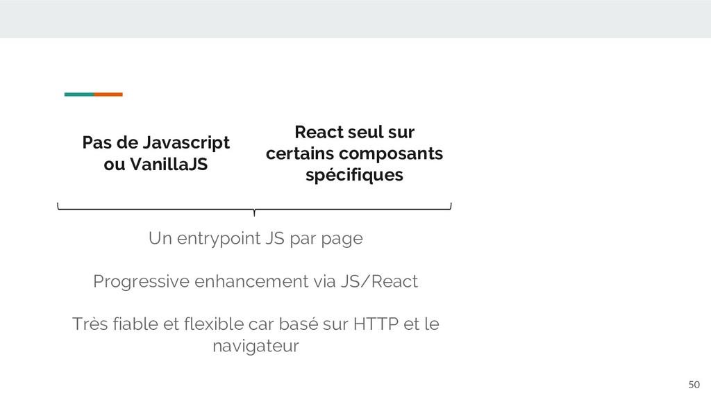 50 Pas de Javascript ou VanillaJS React seul su...