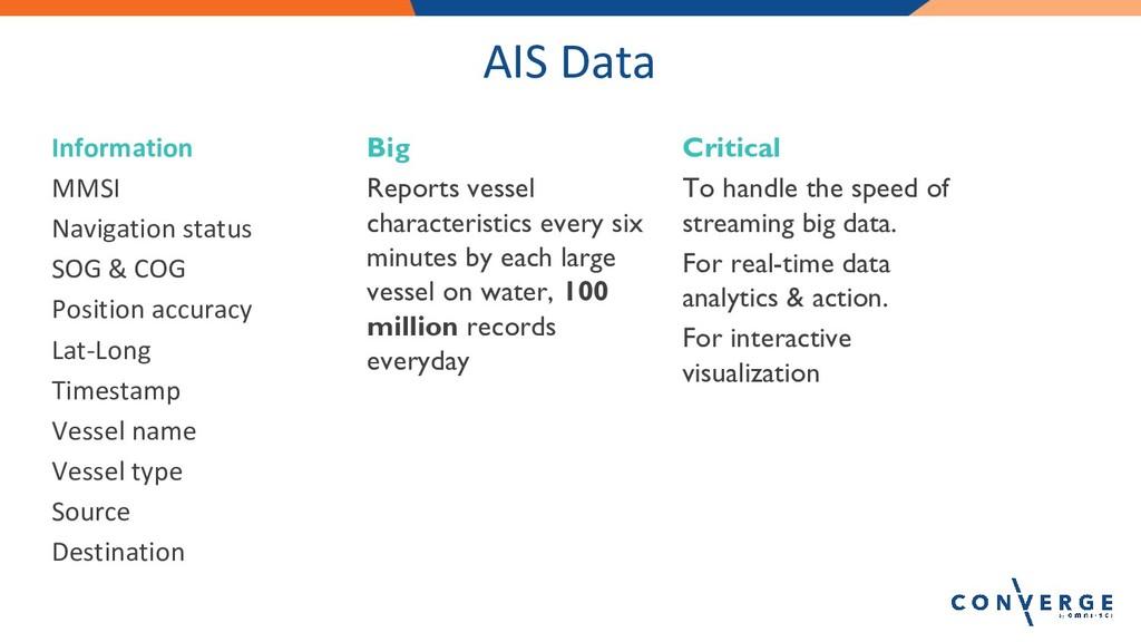 AIS Data Information MMSI Navigation status SOG...